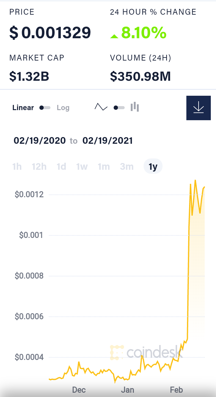 BitTorent-price-$1-in-month