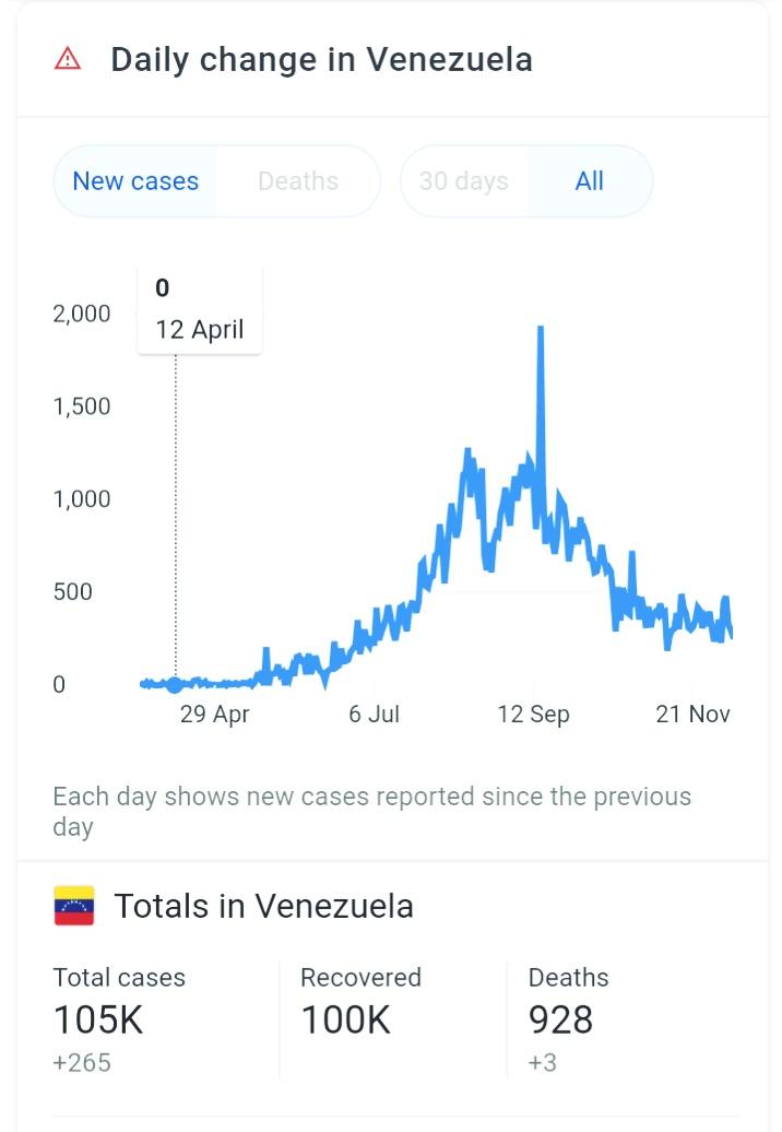 Coronavirus-in-Venezuela